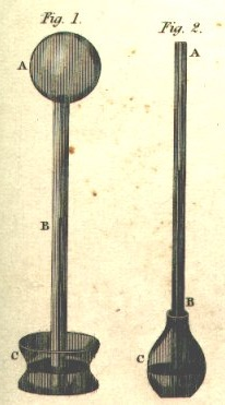 Fig. 2. Thermoscope design.